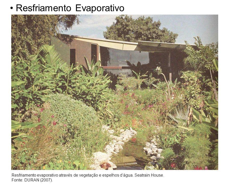 Resfriamento evaporativo através de vegetação e espelhos d'água. Seatrain House. Fonte: DURAN (2007). Resfriamento Evaporativo