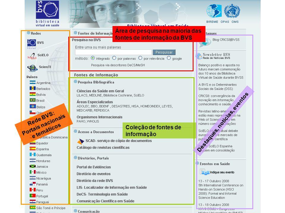 Coleção de fontes de informação Destaques, notícias, eventos Área de pesquisa na maioria das fontes de informação da BVS Rede BVS: Portais nacionais e