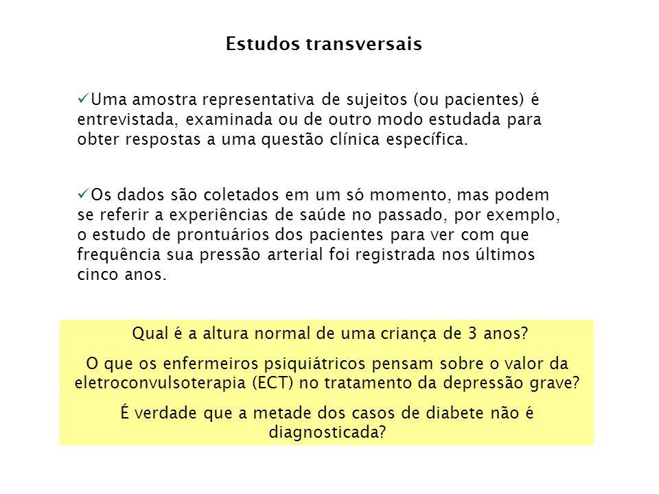 Estudos transversais Uma amostra representativa de sujeitos (ou pacientes) é entrevistada, examinada ou de outro modo estudada para obter respostas a