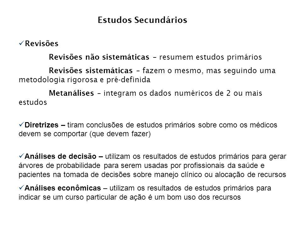 Estudos Secundários Revisões Revisões não sistemáticas – resumem estudos primários Revisões sistemáticas – fazem o mesmo, mas seguindo uma metodologia