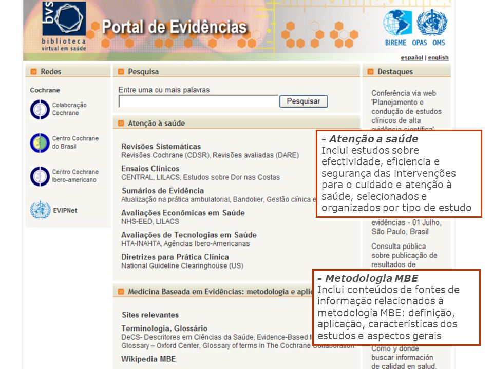 - Metodologia MBE Inclui conteúdos de fontes de informação relacionados à metodología MBE: definição, aplicação, características dos estudos e aspecto