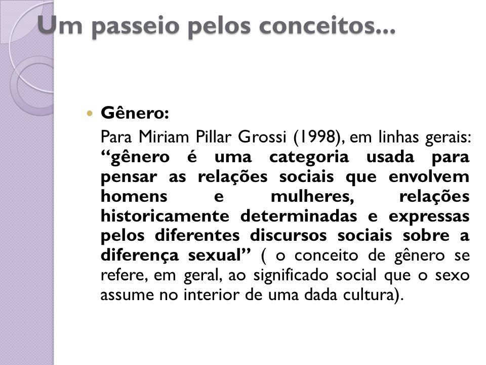 """Um passeio pelos conceitos... Um passeio pelos conceitos... Gênero: Para Miriam Pillar Grossi (1998), em linhas gerais: """"gênero é uma categoria usada"""
