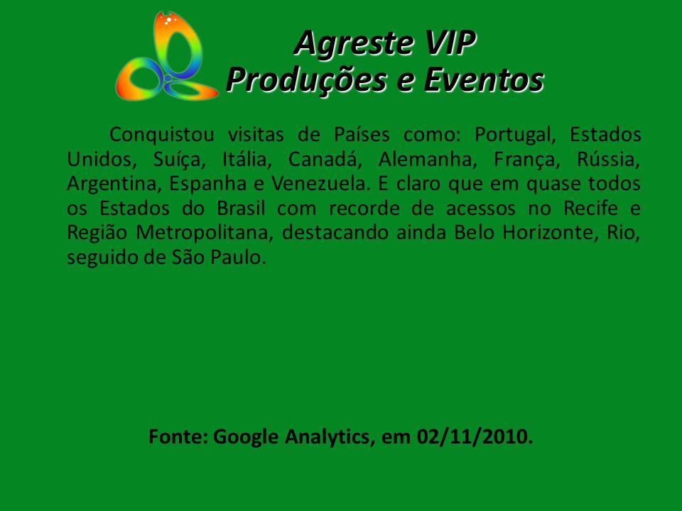 Mais informações O Portal Agreste VIP disponibiliza uma equipe de consultoria em marketing que irá lhe ajudar a desenvolver uma campanha de publicidade focada na sua necessidade.
