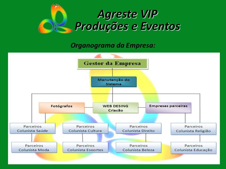 Agreste VIP Produções e Eventos Organograma da Empresa: