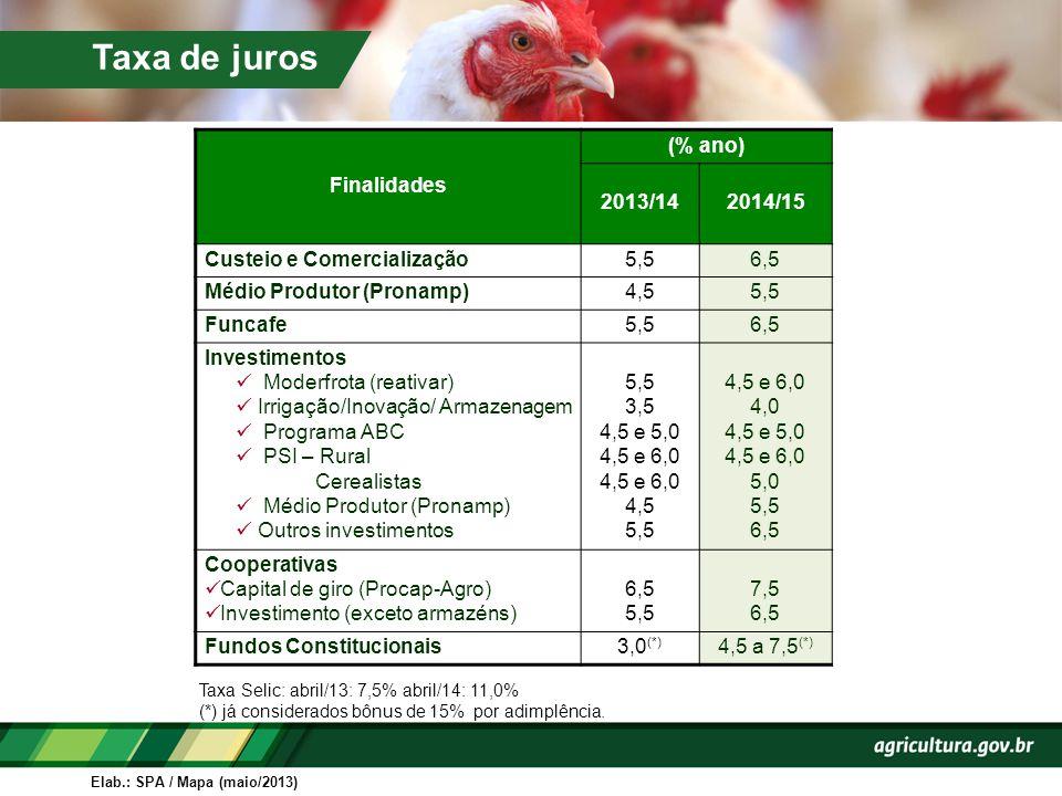 Elab.: SPA / Mapa (maio/2013) Finalidades (% ano) 2013/142014/15 Custeio e Comercialização5,56,5 Médio Produtor (Pronamp)4,55,5 Funcafe5,56,5 Investim
