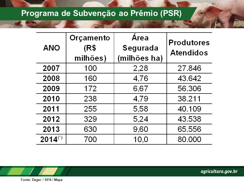 Programa de Subvenção ao Prêmio (PSR) Fonte: Deger / SPA / Mapa
