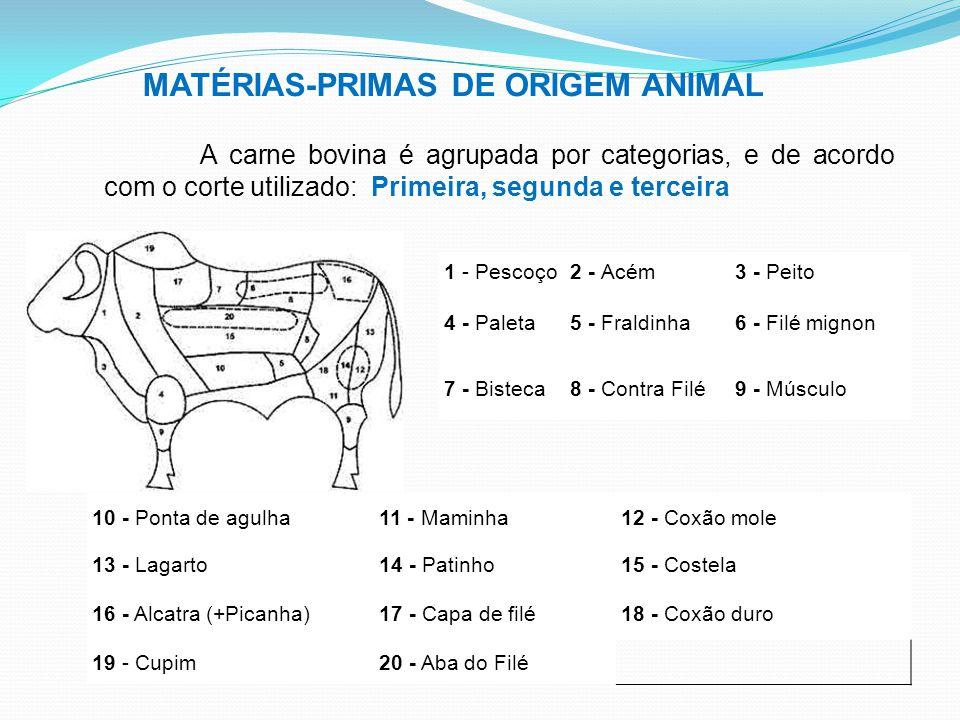 MATÉRIAS-PRIMAS DE ORIGEM ANIMAL A carne bovina é agrupada por categorias, e de acordo com o corte utilizado: Primeira, segunda e terceira 1 - Pescoço
