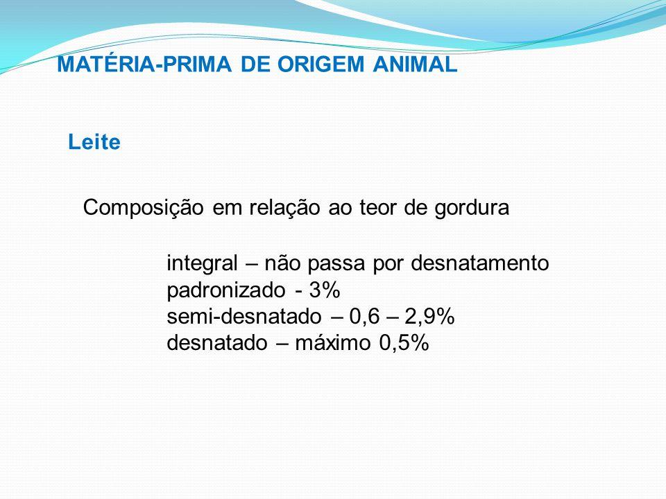 integral – não passa por desnatamento padronizado - 3% semi-desnatado – 0,6 – 2,9% desnatado – máximo 0,5% MATÉRIA-PRIMA DE ORIGEM ANIMAL Composição e