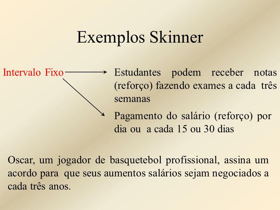 Exemplos Skinner Intervalo FixoEstudantes podem receber notas (reforço) fazendo exames a cada três semanas Pagamento do salário (reforço) por dia ou a
