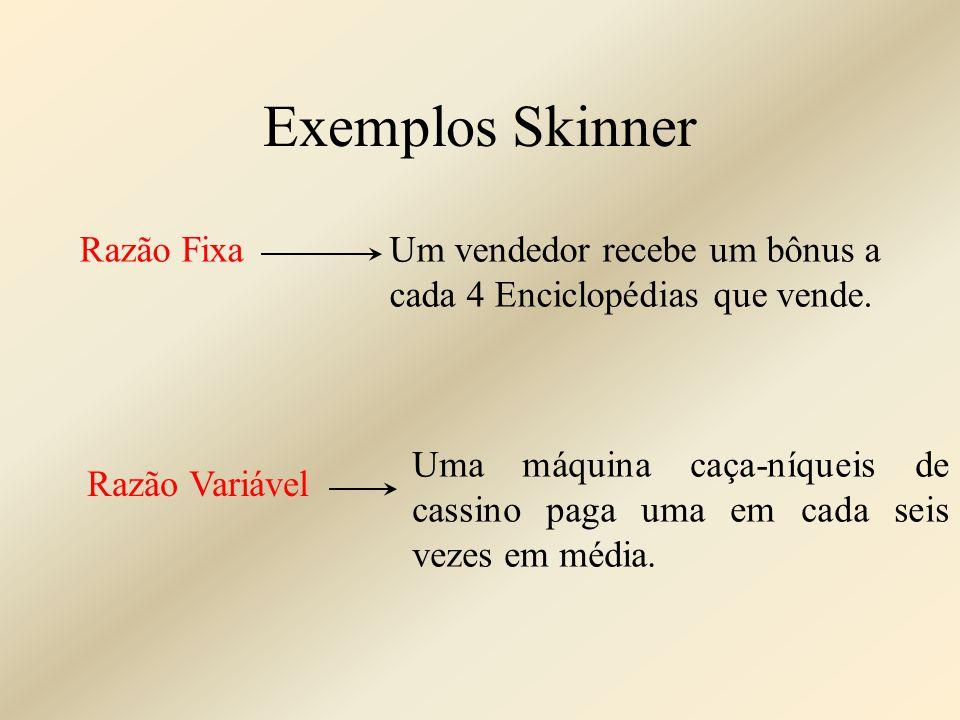 Exemplos Skinner Razão Fixa Razão Variável Um vendedor recebe um bônus a cada 4 Enciclopédias que vende. Uma máquina caça-níqueis de cassino paga uma
