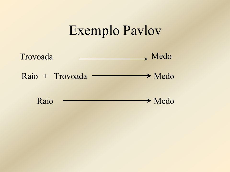 Exemplo Pavlov Trovoada Raio +MedoTrovoada RaioMedo