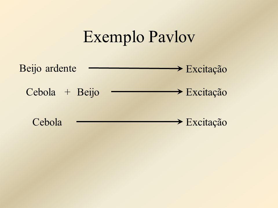 Exemplo Pavlov Beijo ardente Excitação Cebola +ExcitaçãoBeijo CebolaExcitação