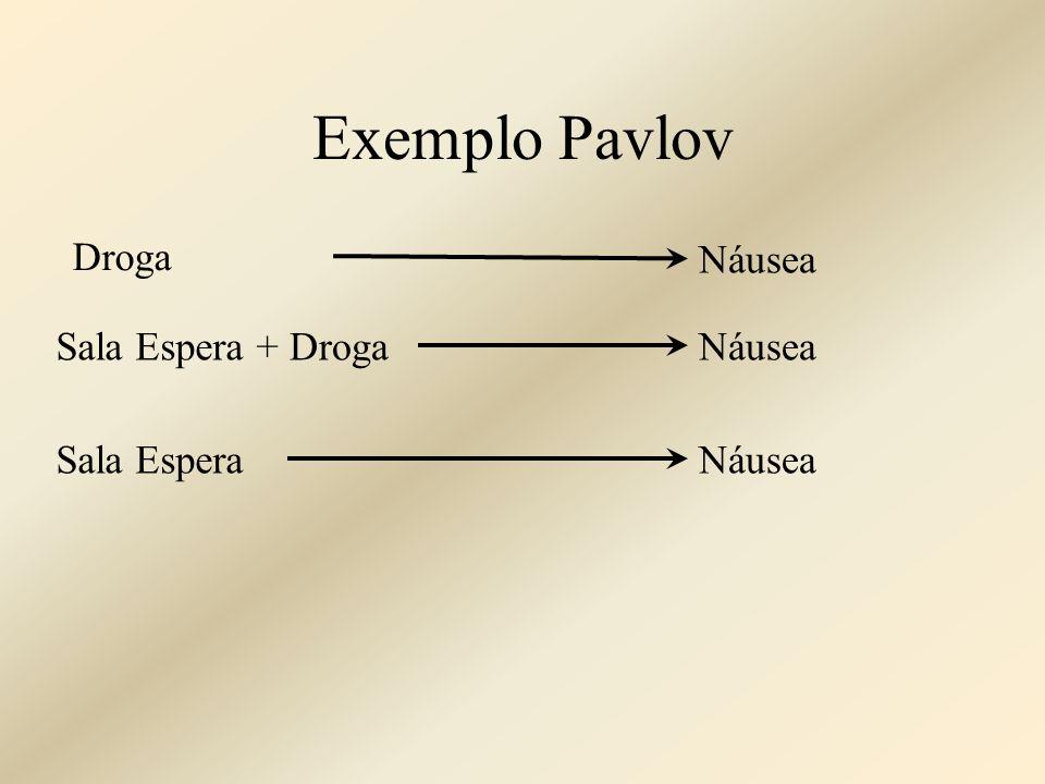 Exemplo Pavlov Droga Náusea Sala Espera +NáuseaDroga Sala EsperaNáusea