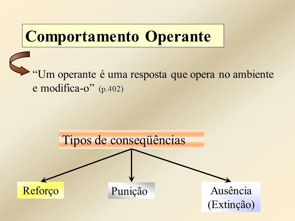 """Comportamento Operante """"Um operante é uma resposta que opera no ambiente e modifica-o"""" (p.402) Tipos de conseqüências Reforço Punição Ausência (Extinç"""
