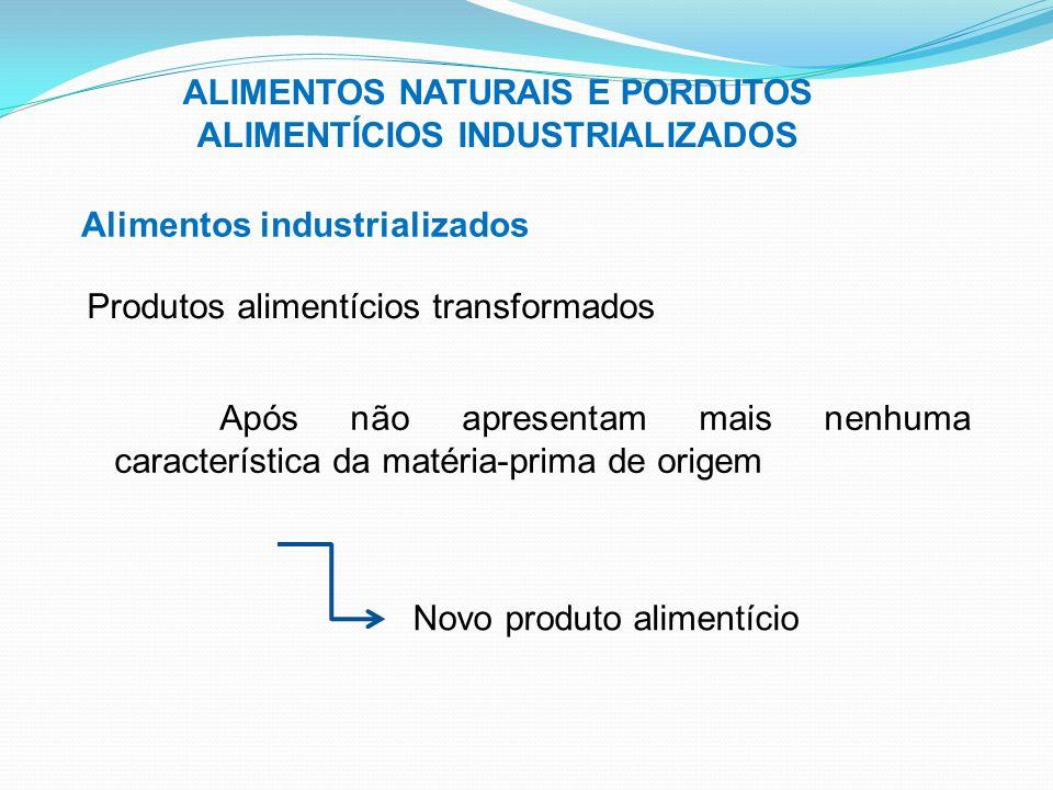 ALIMENTOS NATURAIS E PORDUTOS ALIMENTÍCIOS INDUSTRIALIZADOS Alimentos industrializados Produtos alimentícios transformados Após não apresentam mais ne