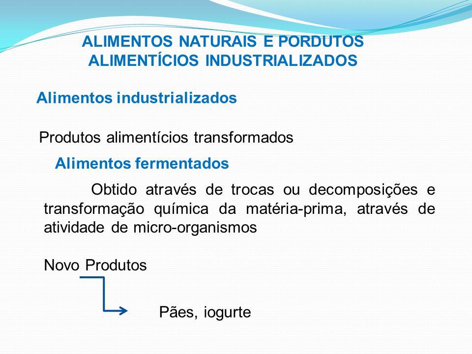ALIMENTOS NATURAIS E PORDUTOS ALIMENTÍCIOS INDUSTRIALIZADOS Alimentos industrializados Produtos alimentícios transformados Alimentos fermentados Obtid