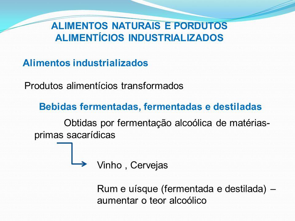 ALIMENTOS NATURAIS E PORDUTOS ALIMENTÍCIOS INDUSTRIALIZADOS Alimentos industrializados Produtos alimentícios transformados Bebidas fermentadas, fermen
