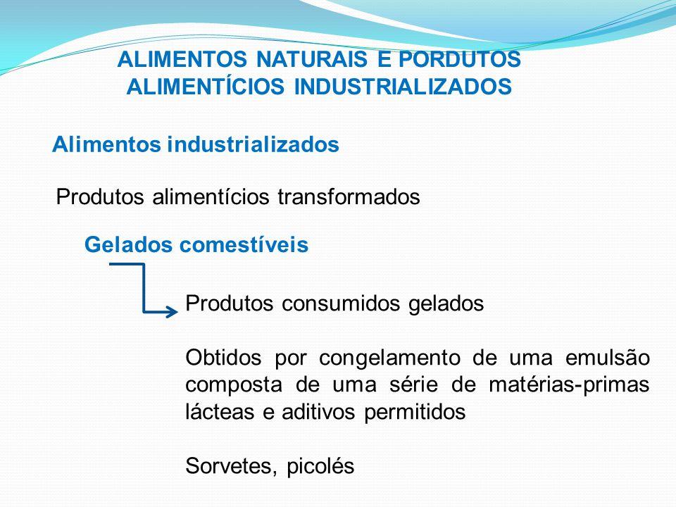 ALIMENTOS NATURAIS E PORDUTOS ALIMENTÍCIOS INDUSTRIALIZADOS Alimentos industrializados Produtos alimentícios transformados Gelados comestíveis Produto