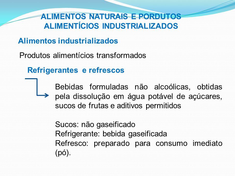 ALIMENTOS NATURAIS E PORDUTOS ALIMENTÍCIOS INDUSTRIALIZADOS Alimentos industrializados Produtos alimentícios transformados Refrigerantes e refrescos B