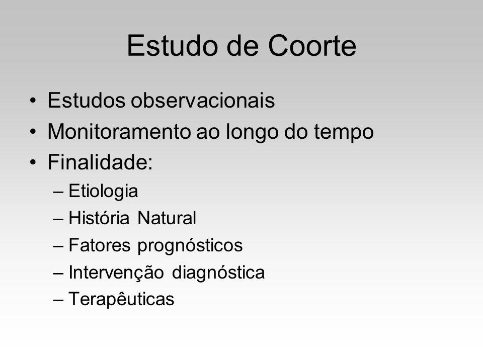 Estudo de Coorte Estudos observacionais Monitoramento ao longo do tempo Finalidade: –Etiologia –História Natural –Fatores prognósticos –Intervenção di