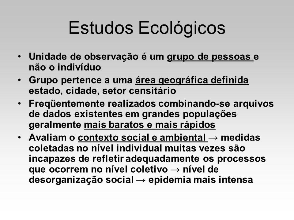 Estudos Ecológicos Unidade de observação é um grupo de pessoas e não o indivíduo Grupo pertence a uma área geográfica definida estado, cidade, setor c