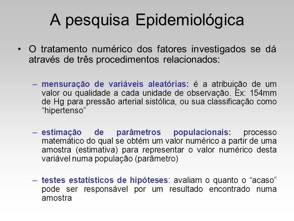A pesquisa Epidemiológica O tratamento numérico dos fatores investigados se dá através de três procedimentos relacionados: –mensuração de variáveis al