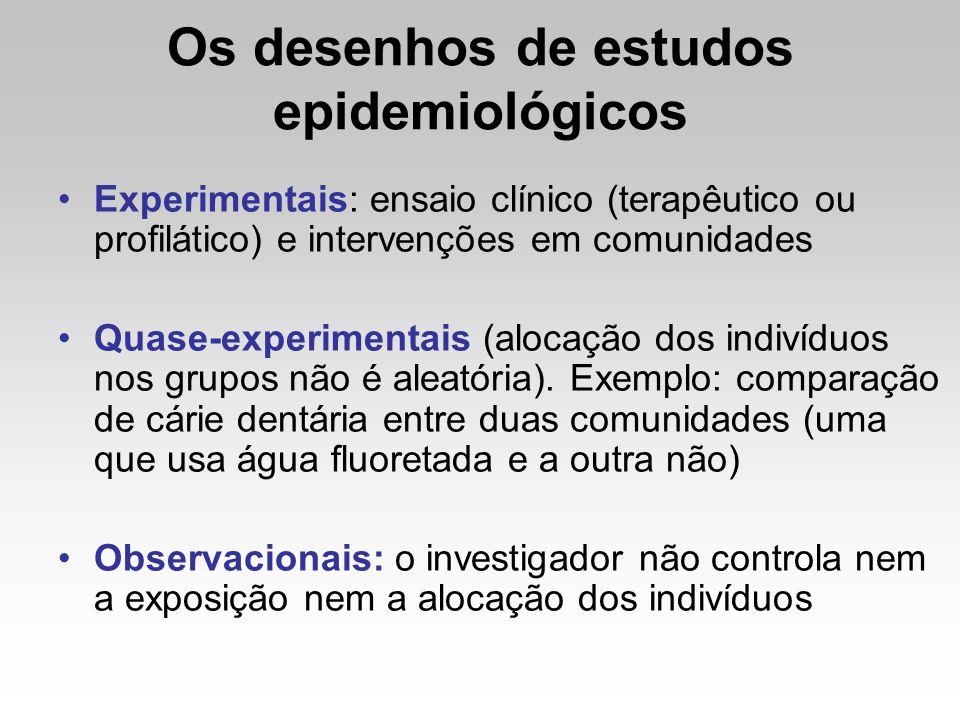 Os desenhos de estudos epidemiológicos Experimentais: ensaio clínico (terapêutico ou profilático) e intervenções em comunidades Quase-experimentais (a
