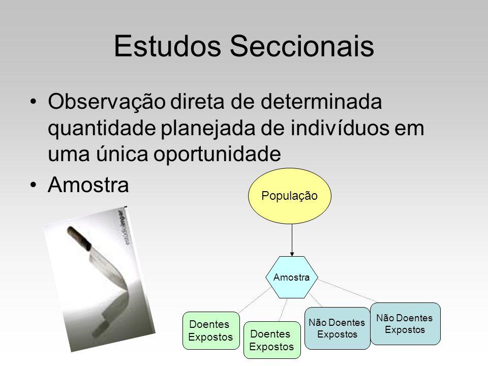 Estudos Seccionais Observação direta de determinada quantidade planejada de indivíduos em uma única oportunidade Amostra População Amostra Doentes Exp