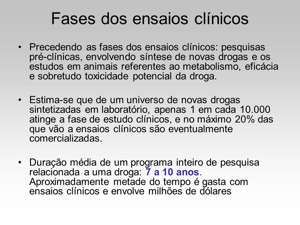 Precedendo as fases dos ensaios clínicos: pesquisas pré-clínicas, envolvendo síntese de novas drogas e os estudos em animais referentes ao metabolismo