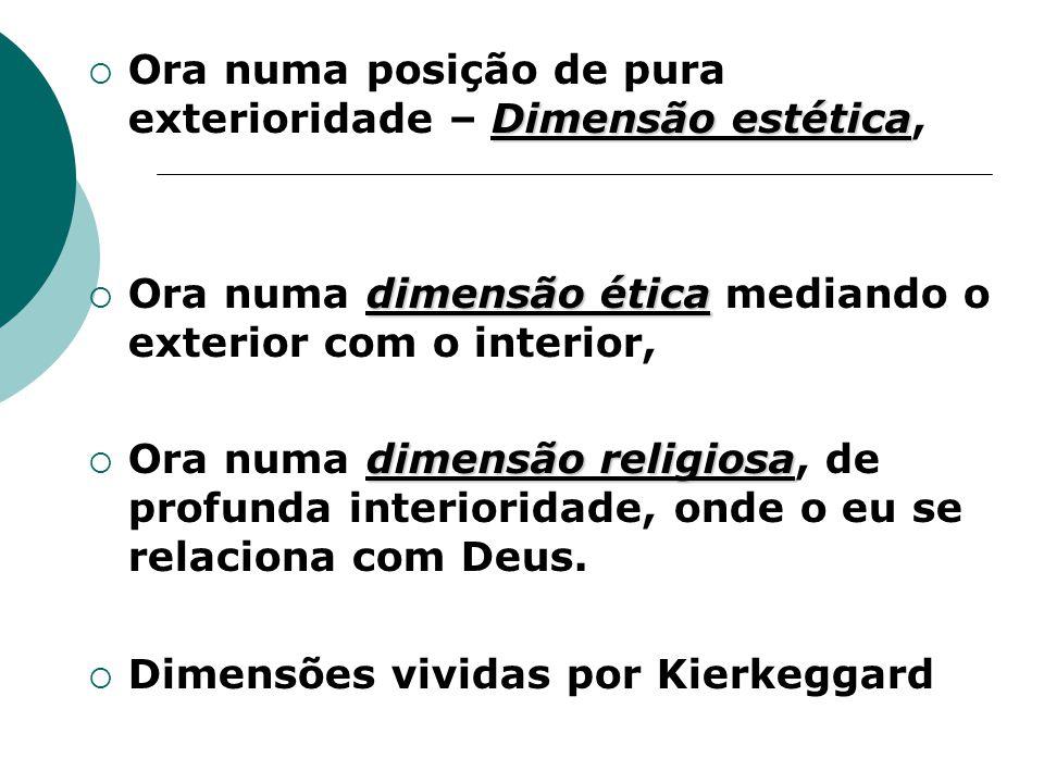 Dimensão estética  Ora numa posição de pura exterioridade – Dimensão estética, dimensão ética  Ora numa dimensão ética mediando o exterior com o interior, dimensão religiosa  Ora numa dimensão religiosa, de profunda interioridade, onde o eu se relaciona com Deus.