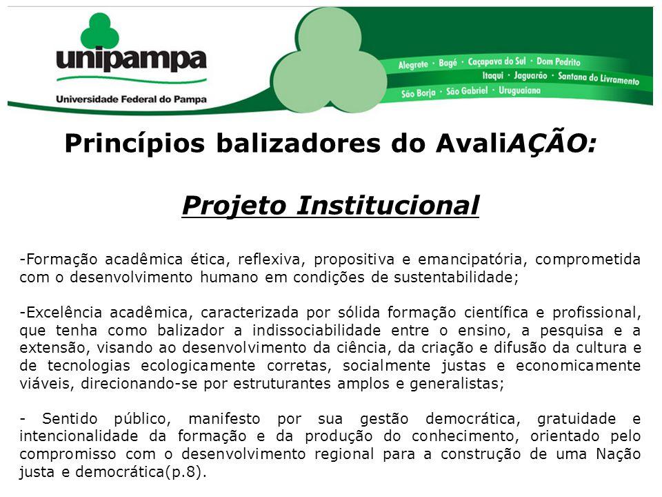 COMISSÃO PRÓPRIA DE AVALIAÇÃO (CPA) Princípios balizadores do AvaliAÇÃO: Projeto Institucional -Formação acadêmica ética, reflexiva, propositiva e ema