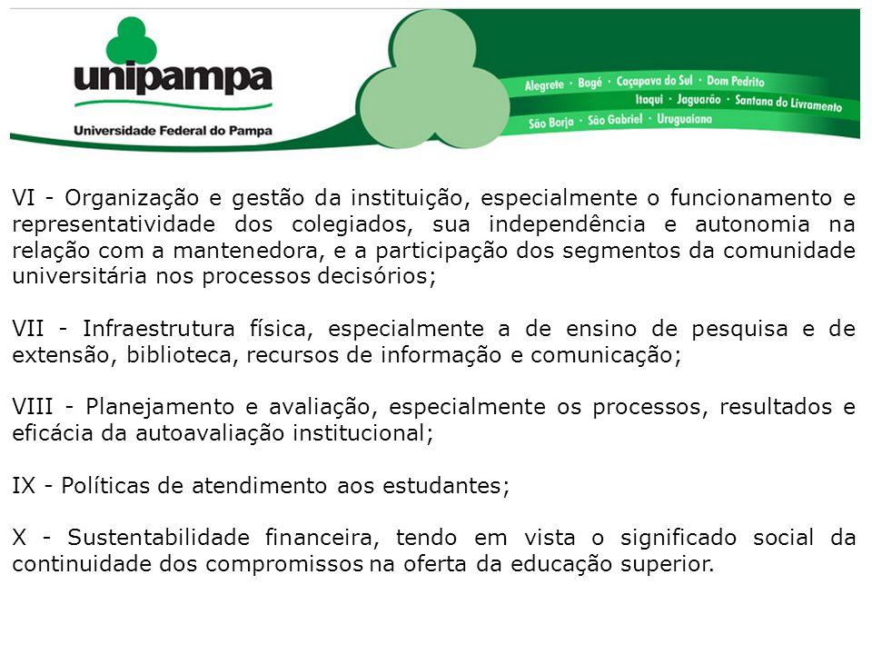 COMISSÃO PRÓPRIA DE AVALIAÇÃO (CPA) VI - Organização e gestão da instituição, especialmente o funcionamento e representatividade dos colegiados, sua i