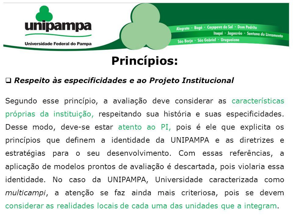 COMISSÃO PRÓPRIA DE AVALIAÇÃO (CPA) Princípios:  Respeito às especificidades e ao Projeto Institucional Segundo esse princípio, a avaliação deve cons