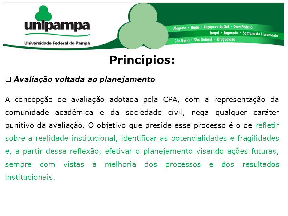 COMISSÃO PRÓPRIA DE AVALIAÇÃO (CPA) Princípios:  Avaliação voltada ao planejamento A concepção de avaliação adotada pela CPA, com a representação da