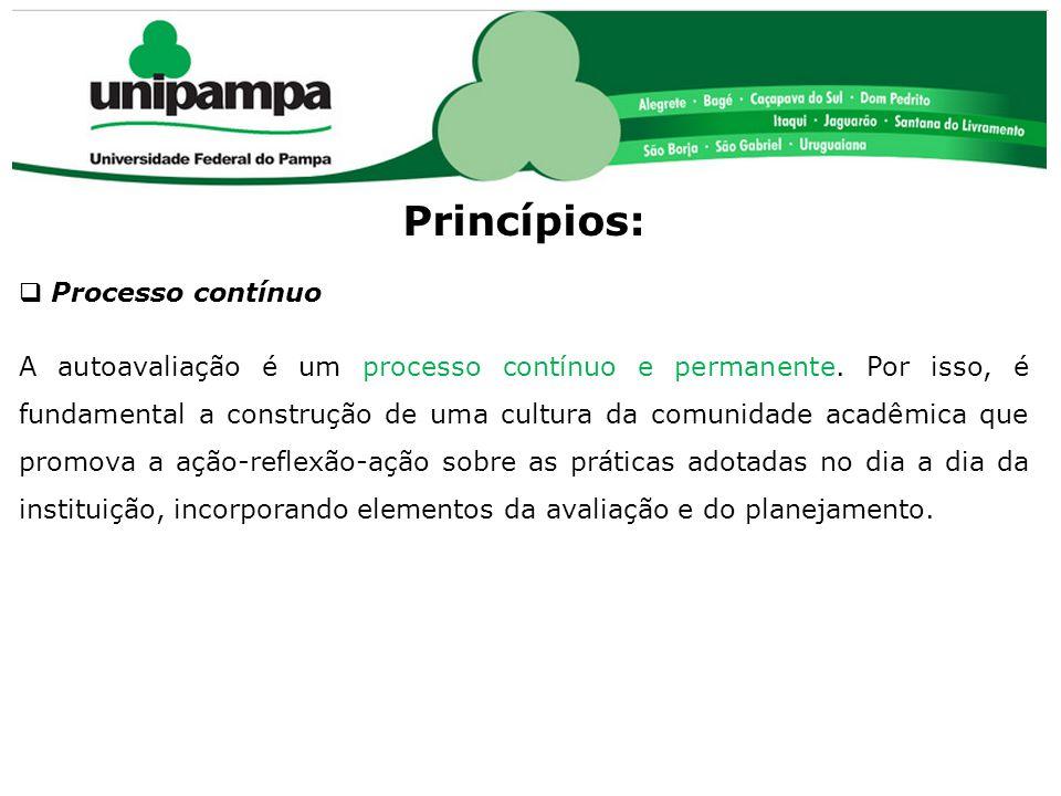 COMISSÃO PRÓPRIA DE AVALIAÇÃO (CPA) Princípios:  Processo contínuo A autoavaliação é um processo contínuo e permanente. Por isso, é fundamental a con