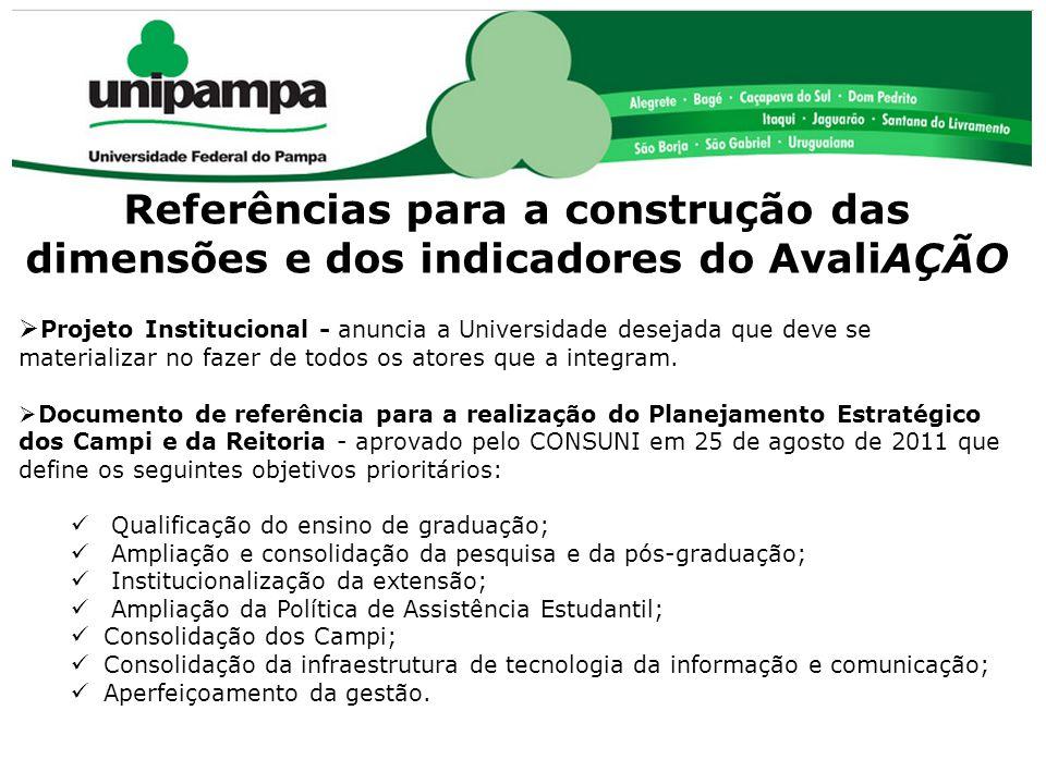 COMISSÃO PRÓPRIA DE AVALIAÇÃO (CPA) Referências para a construção das dimensões e dos indicadores do AvaliAÇÃO  Projeto Institucional - anuncia a Uni
