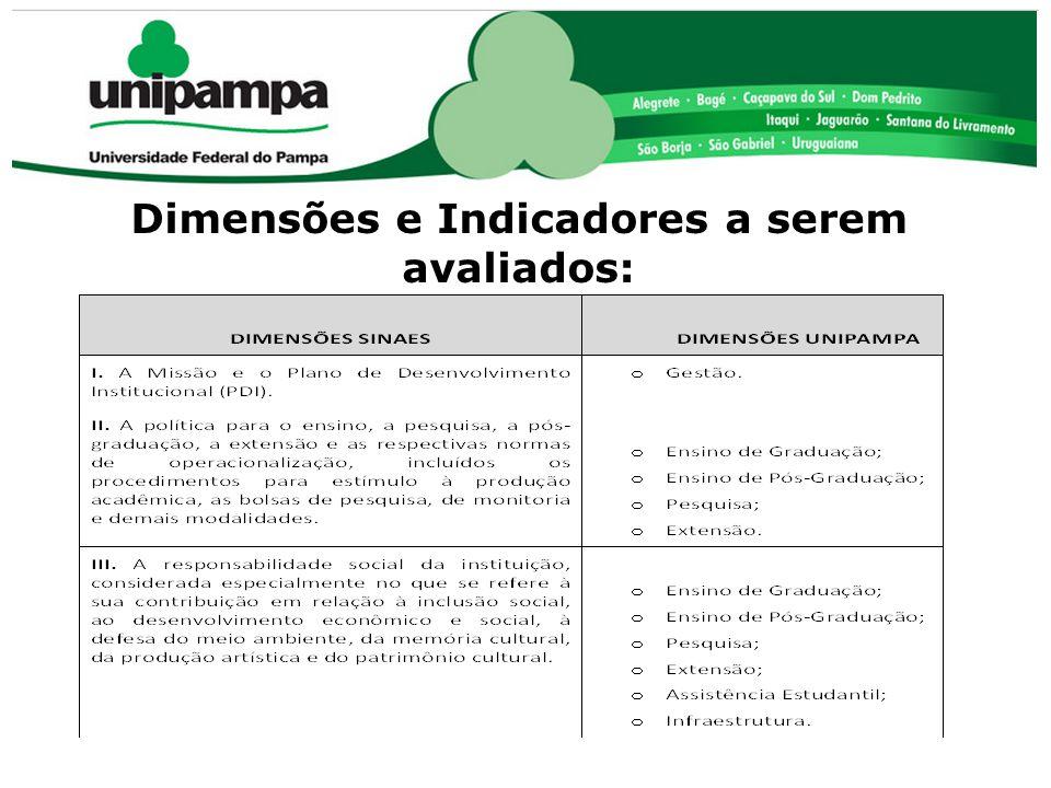 COMISSÃO PRÓPRIA DE AVALIAÇÃO (CPA) Dimensões e Indicadores a serem avaliados: