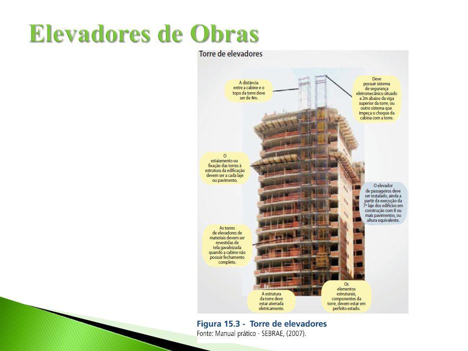 Na instalação do elevador, procure sempre: observar a estabilidade, o nivelamento da base, o estaiamento e a fixação da torre.