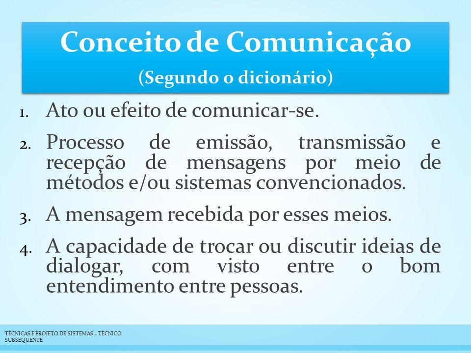 1. Ato ou efeito de comunicar-se. 2.
