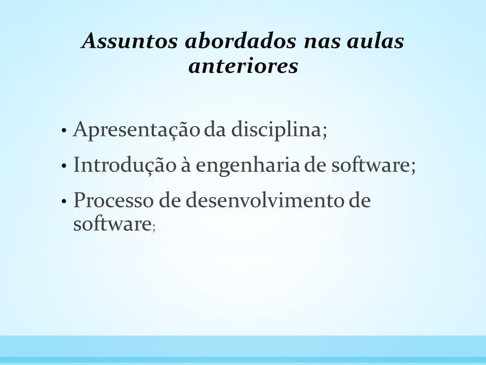 Assuntos abordados nas aulas anteriores Apresentação da disciplina; Introdução à engenharia de software; Processo de desenvolvimento de software ;