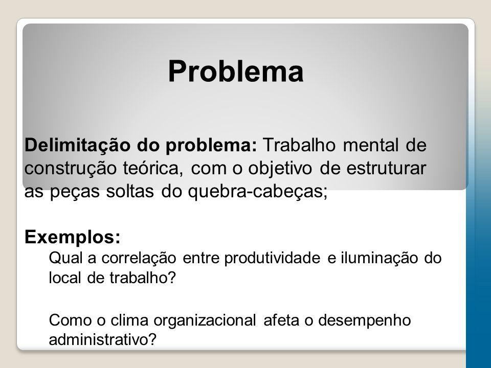 Problema Delimitação do problema: Trabalho mental de construção teórica, com o objetivo de estruturar as peças soltas do quebra-cabeças; Exemplos: Qua