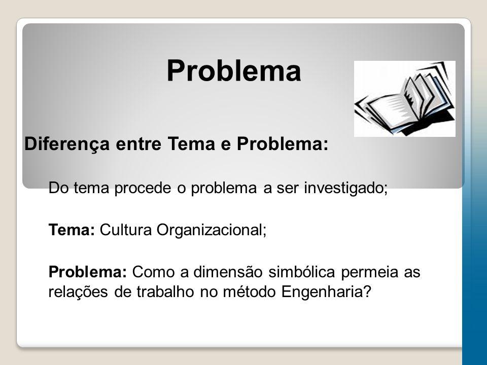 Problema Diferença entre Tema e Problema: Do tema procede o problema a ser investigado; Tema: Cultura Organizacional; Problema: Como a dimensão simbólica permeia as relações de trabalho no método Engenharia?