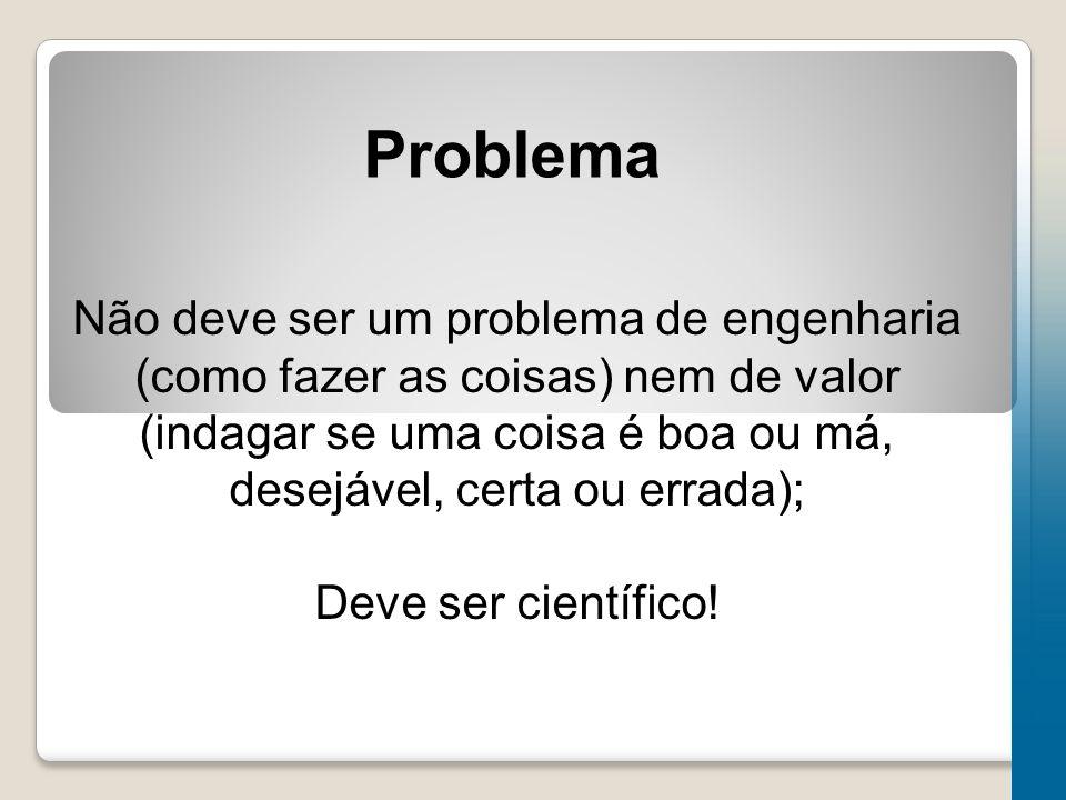 Problema Não deve ser um problema de engenharia (como fazer as coisas) nem de valor (indagar se uma coisa é boa ou má, desejável, certa ou errada); Deve ser científico!