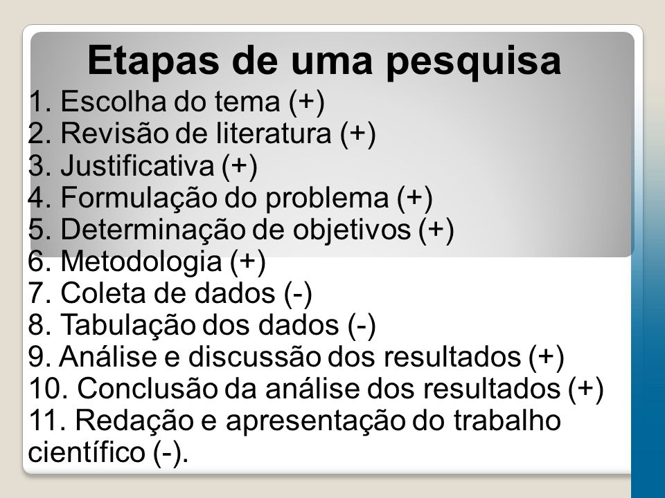 Etapas de uma pesquisa 1. Escolha do tema (+) 2. Revisão de literatura (+) 3. Justificativa (+) 4. Formulação do problema (+) 5. Determinação de objet