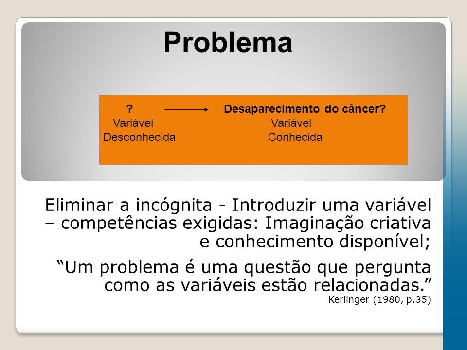 Problema Eliminar a incógnita - Introduzir uma variável – competências exigidas: Imaginação criativa e conhecimento disponível; Um problema é uma questão que pergunta como as variáveis estão relacionadas. Kerlinger (1980, p.35) .