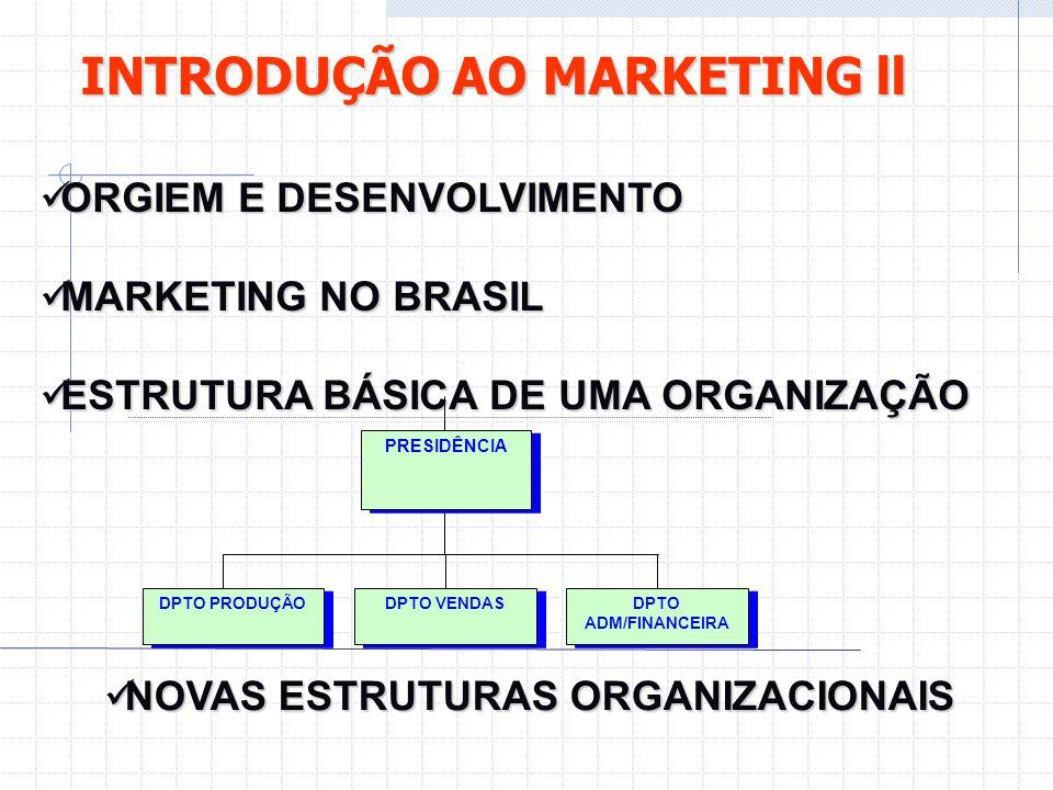 INTRODUÇÃO AO MARKETING ll ORGIEM E DESENVOLVIMENTO ORGIEM E DESENVOLVIMENTO MARKETING NO BRASIL MARKETING NO BRASIL ESTRUTURA BÁSICA DE UMA ORGANIZAÇ