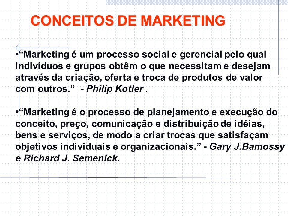 """CONCEITOS DE MARKETING """"Marketing é um processo social e gerencial pelo qual indivíduos e grupos obtêm o que necessitam e desejam através da criação,"""