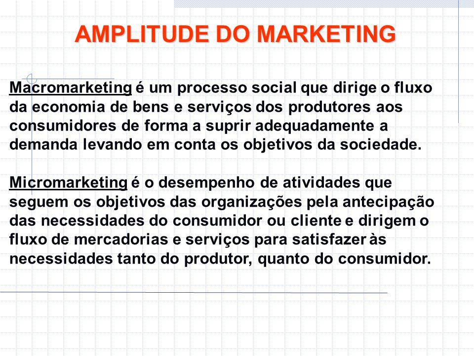 AMPLITUDE DO MARKETING Macromarketing é um processo social que dirige o fluxo da economia de bens e serviços dos produtores aos consumidores de forma