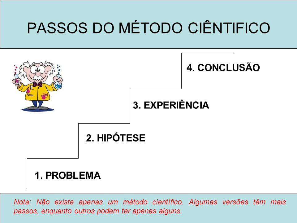 PASSOS DO MÉTODO CIÊNTIFICO 1. PROBLEMA 2. HIPÓTESE 3. EXPERIÊNCIA 4. CONCLUSÃO Nota: Não existe apenas um método científico. Algumas versões têm mais