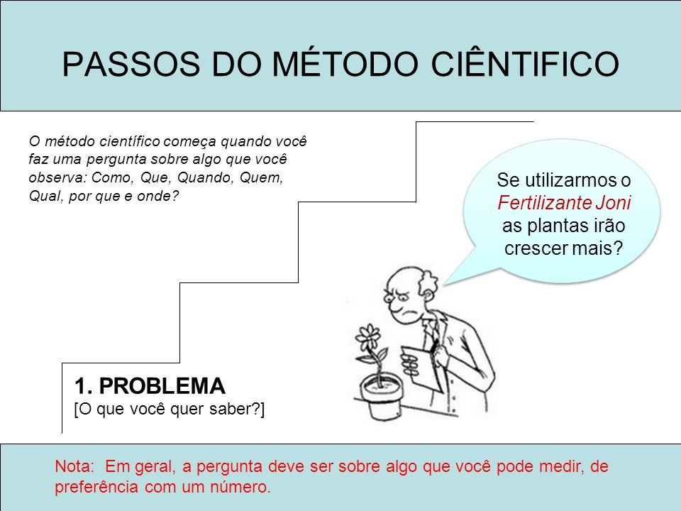 1. PROBLEMA PASSOS DO MÉTODO CIÊNTIFICO [O que você quer saber?] O método científico começa quando você faz uma pergunta sobre algo que você observa: